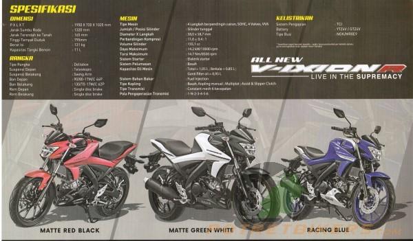 All New Yamaha V Ixion R